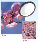 Filtro Close Up Macro Originale DynaSun 77 mm Macro 77mm con Custodia per Canon Nikon Sony Olympus